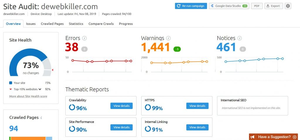 Semrush seo analysis